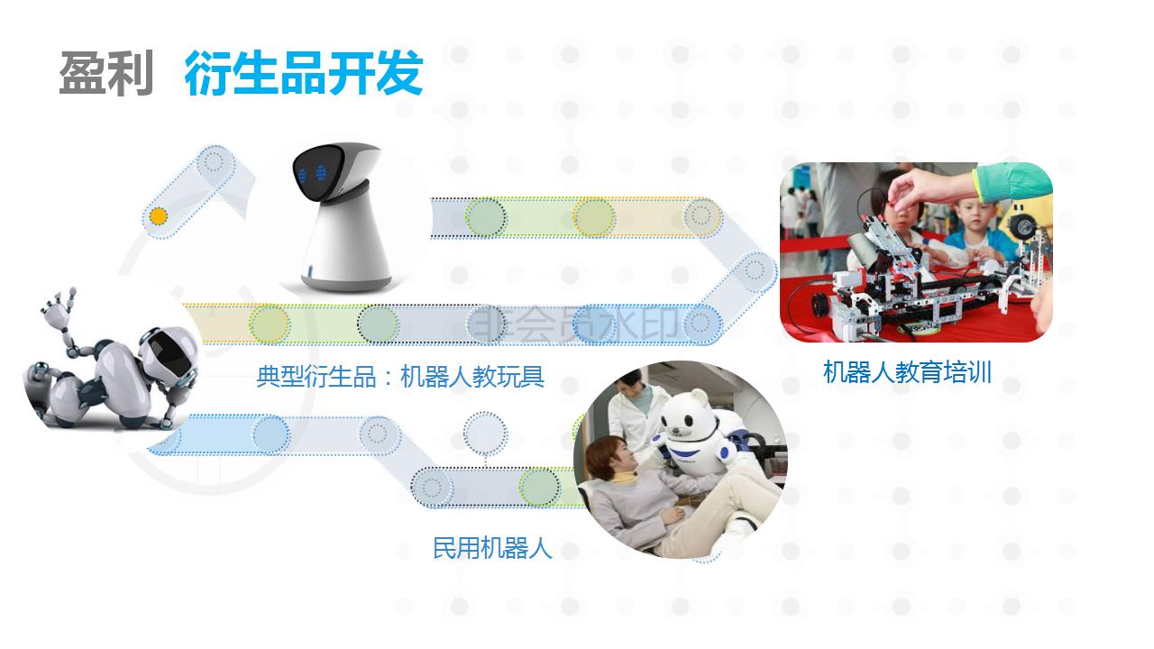 机器人学校BP20180309A_29